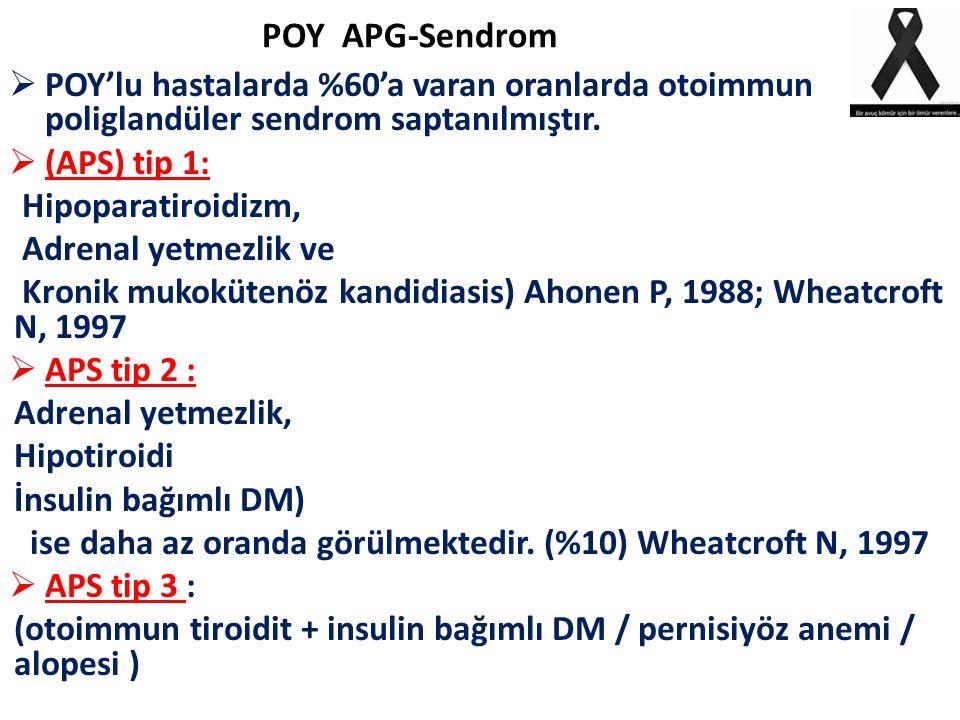 POY APG-Sendrom POY'lu hastalarda %60'a varan oranlarda otoimmun poliglandüler sendrom saptanılmıştır.