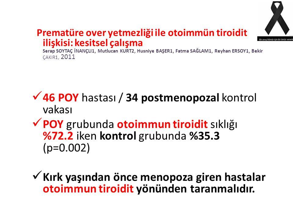 46 POY hastası / 34 postmenopozal kontrol vakası