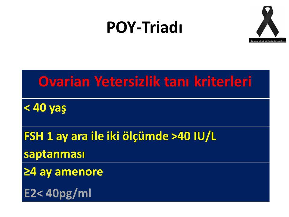 POY-Triadı Ovarian Yetersizlik tanı kriterleri < 40 yaş