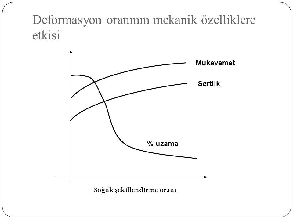 Deformasyon oranının mekanik özelliklere etkisi