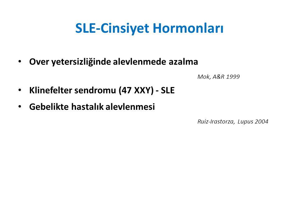 SLE-Cinsiyet Hormonları