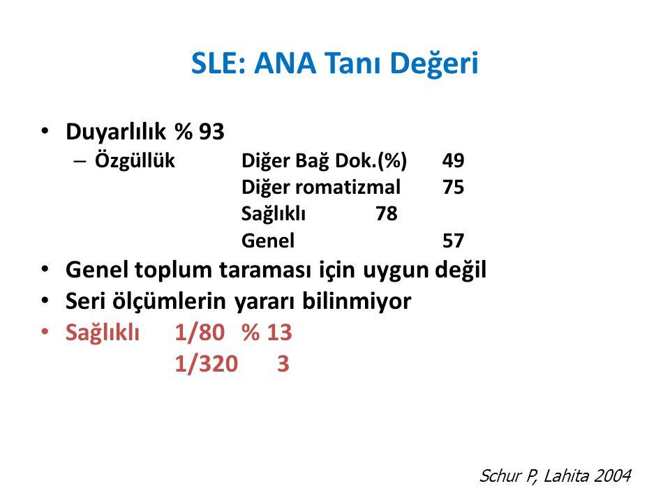 SLE: ANA Tanı Değeri Duyarlılık % 93
