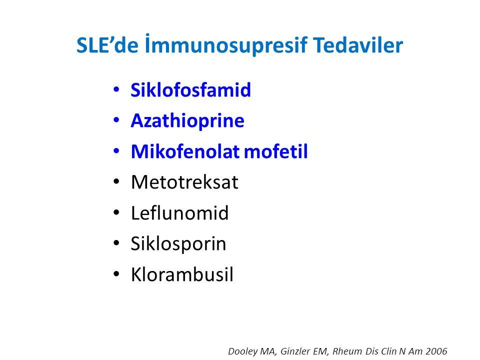 SLE'de İmmunosupresif Tedaviler