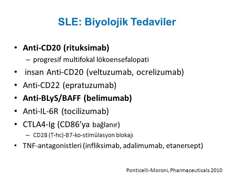 SLE: Biyolojik Tedaviler