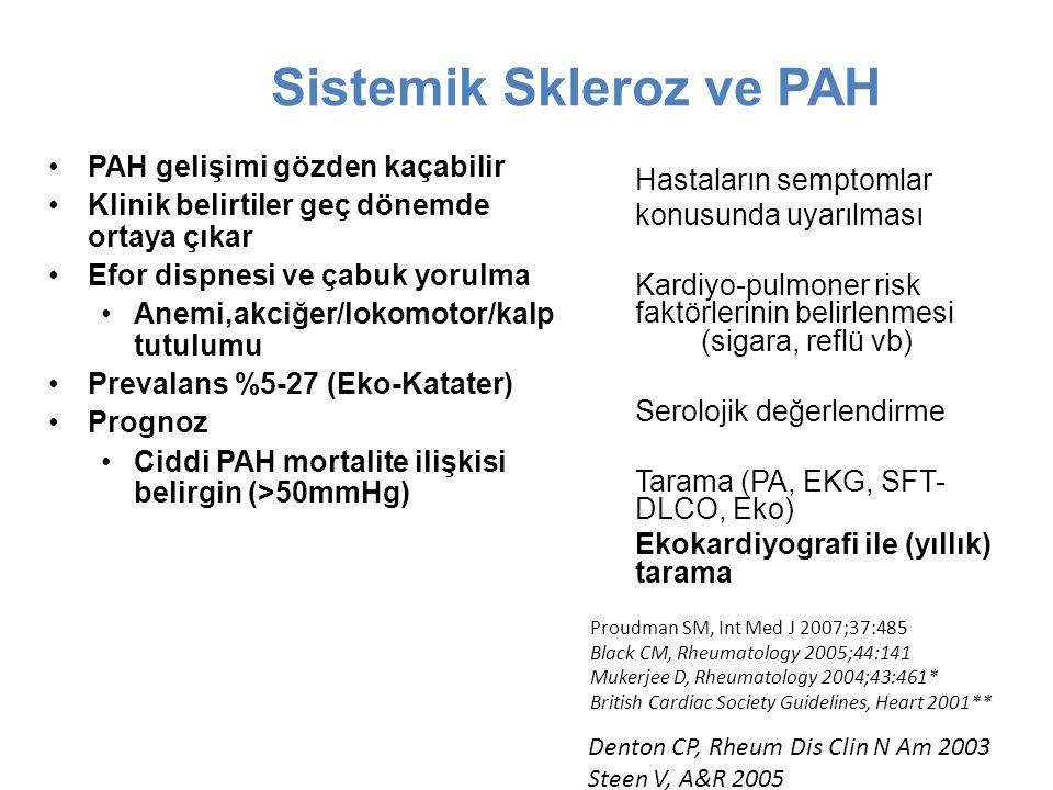 Sistemik Skleroz ve PAH