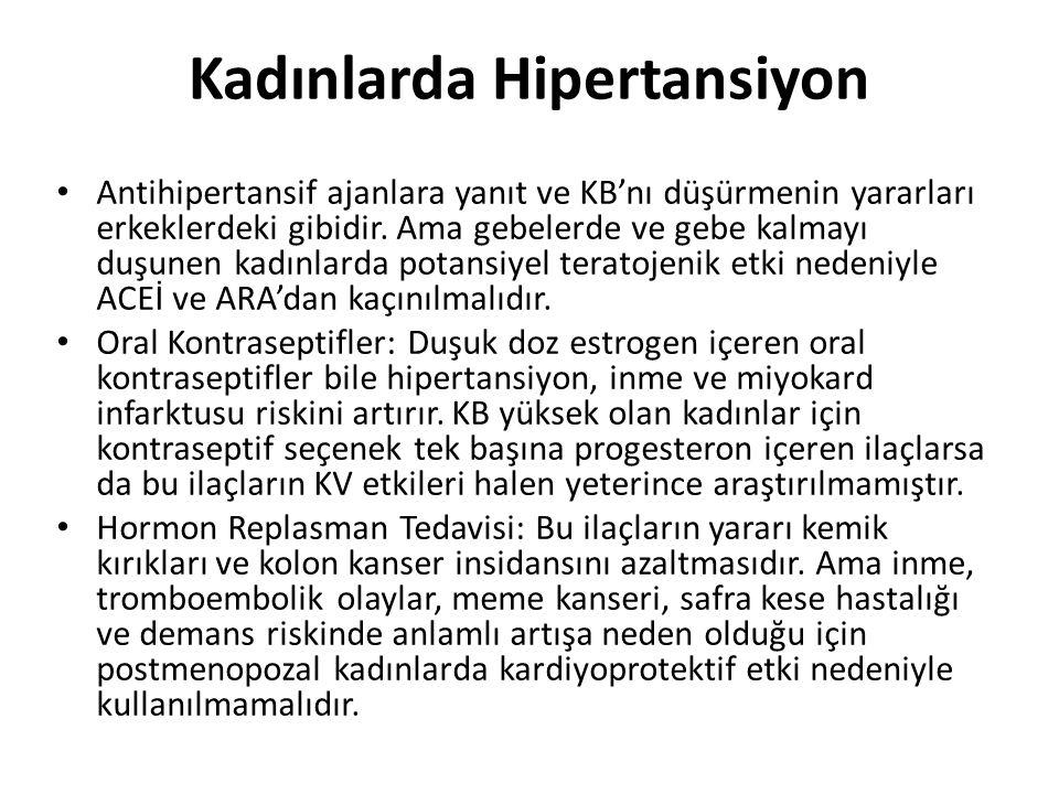 Kadınlarda Hipertansiyon