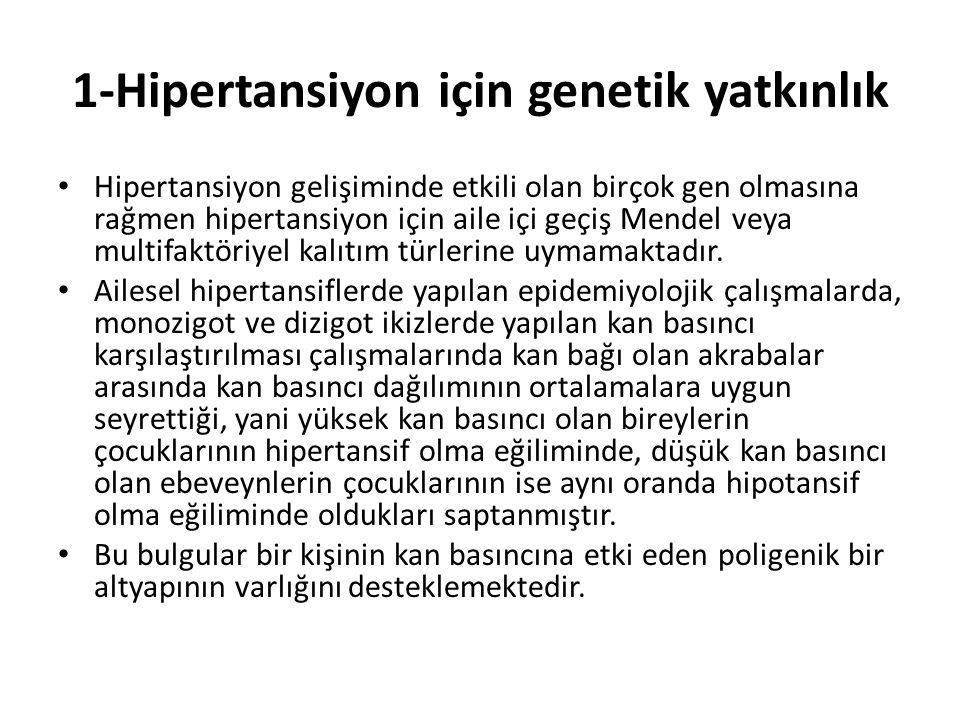 1-Hipertansiyon için genetik yatkınlık