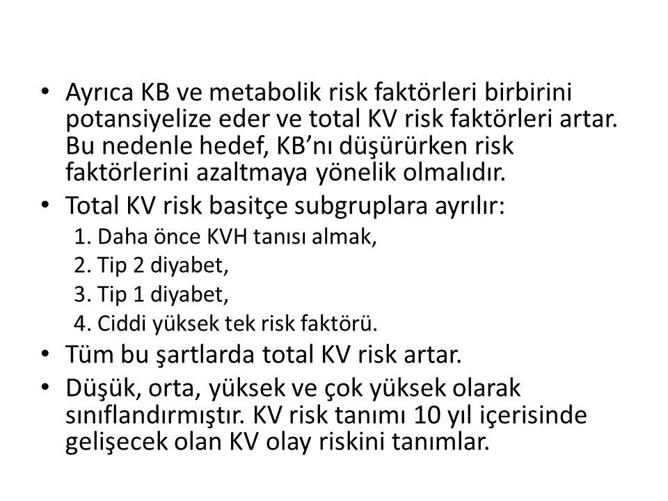 Total KV risk basitçe subgruplara ayrılır: