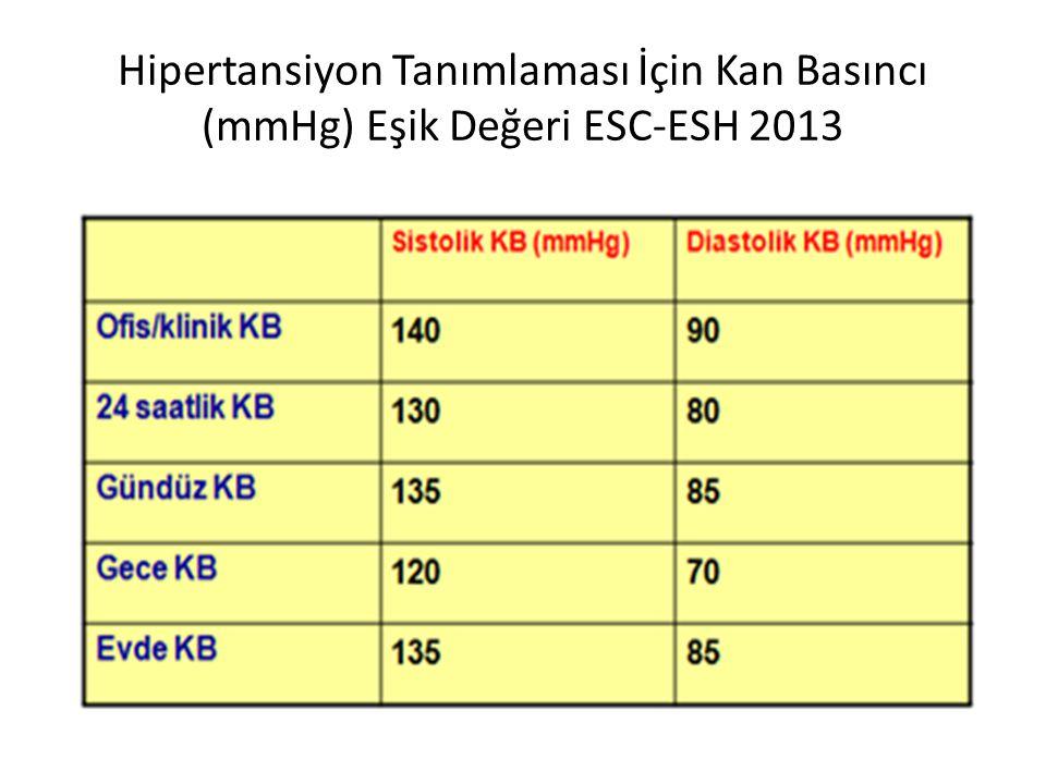 Hipertansiyon Tanımlaması İçin Kan Basıncı (mmHg) Eşik Değeri ESC-ESH 2013