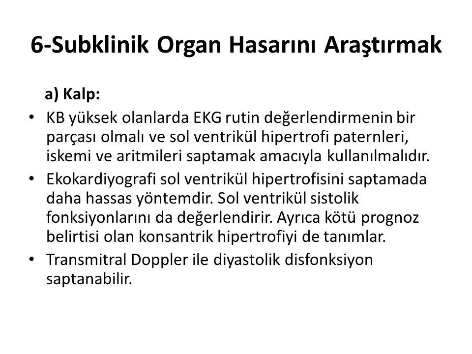 6-Subklinik Organ Hasarını Araştırmak