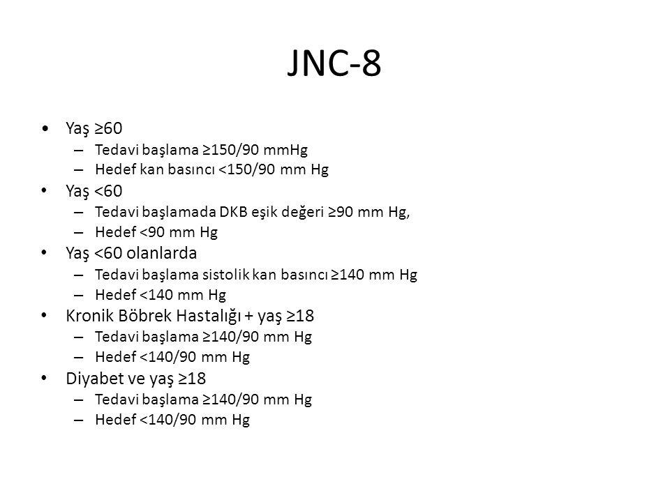 JNC-8 Yaş ≥60 Yaş <60 Yaş <60 olanlarda