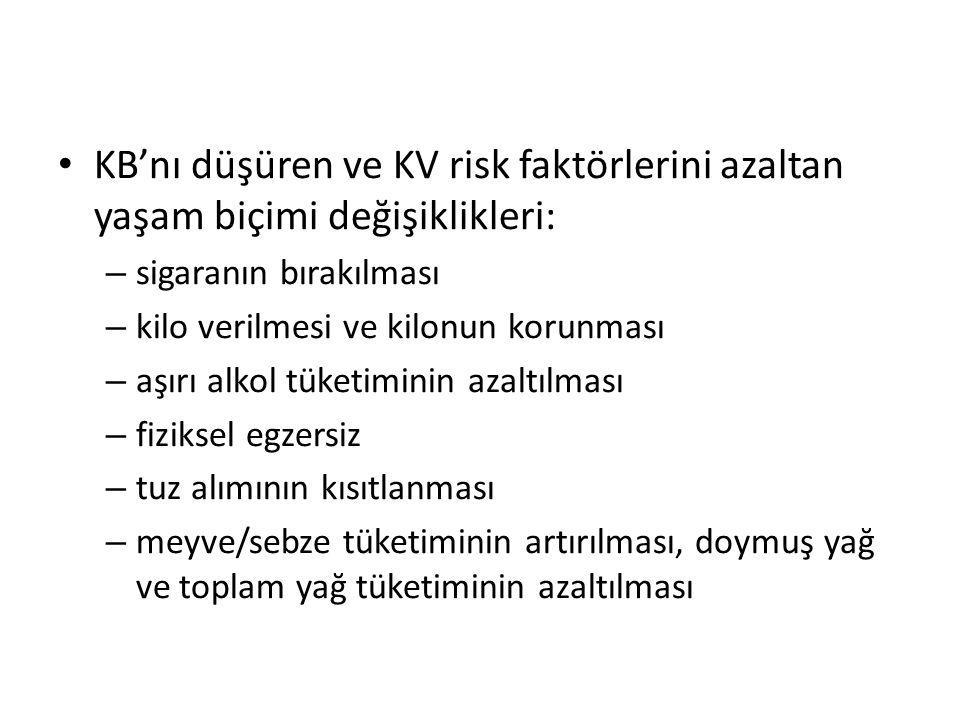 KB'nı düşüren ve KV risk faktörlerini azaltan yaşam biçimi değişiklikleri: