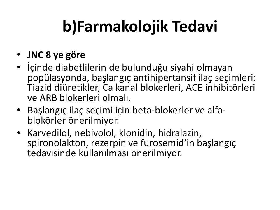 b)Farmakolojik Tedavi