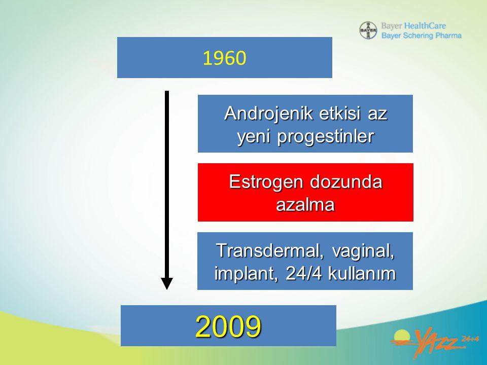 2009 1960 Androjenik etkisi az yeni progestinler