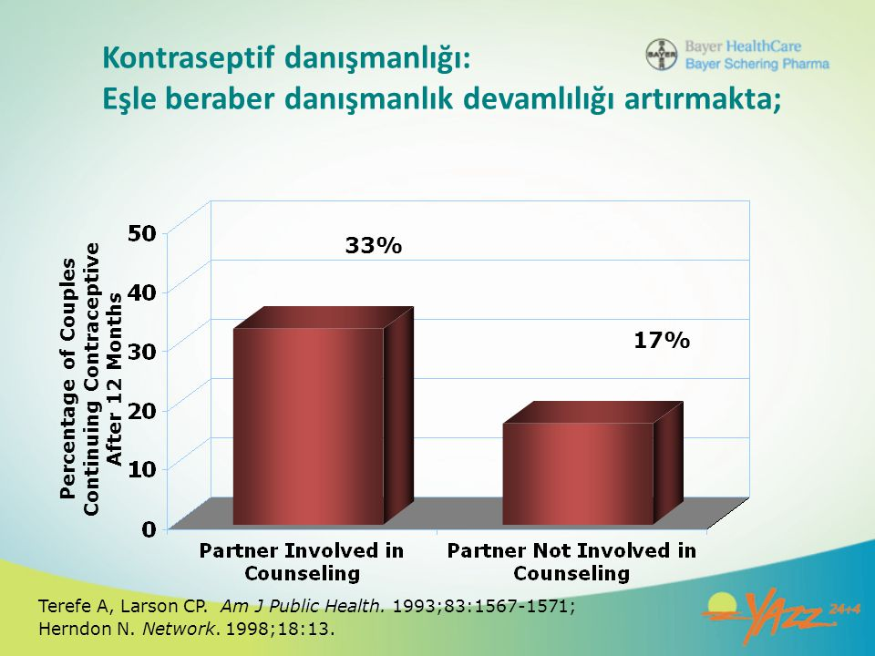 Percentage of Couples Continuing Contraceptive