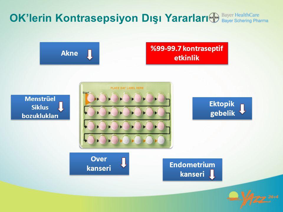 OK'lerin Kontrasepsiyon Dışı Yararları