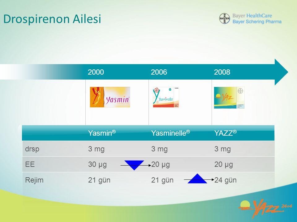 Drospirenon Ailesi 2000 2006 2008 Yasmin® Yasminelle® YAZZ® drsp 3 mg