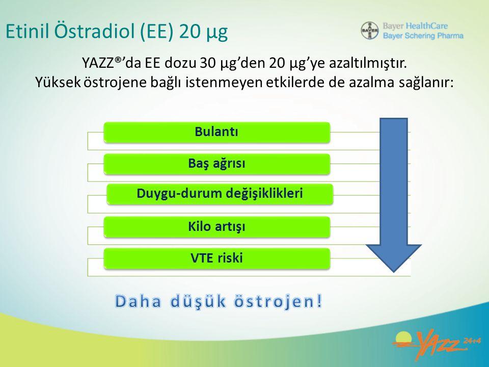 Etinil Östradiol (EE) 20 µg