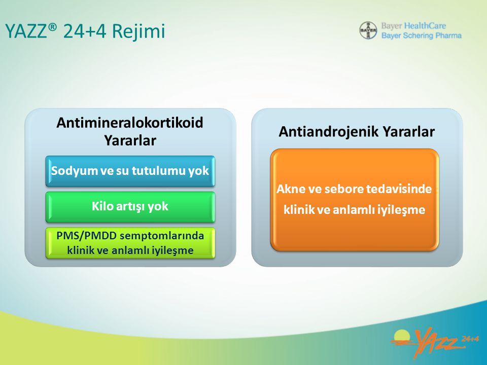 YAZZ® 24+4 Rejimi Antimineralokortikoid Yararlar