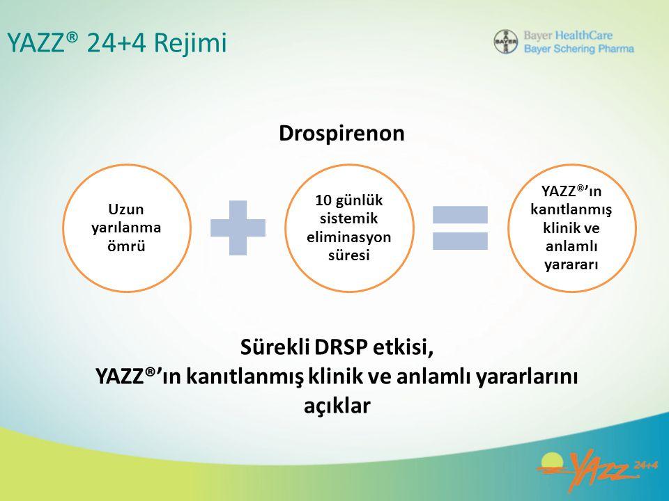 YAZZ® 24+4 Rejimi Drospirenon Sürekli DRSP etkisi,