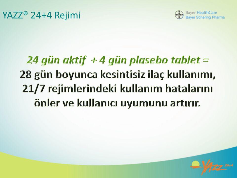 24 gün aktif + 4 gün plasebo tablet =