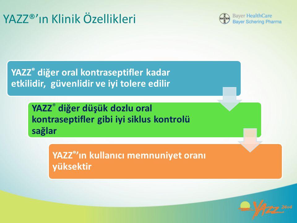 YAZZ®'ın Klinik Özellikleri