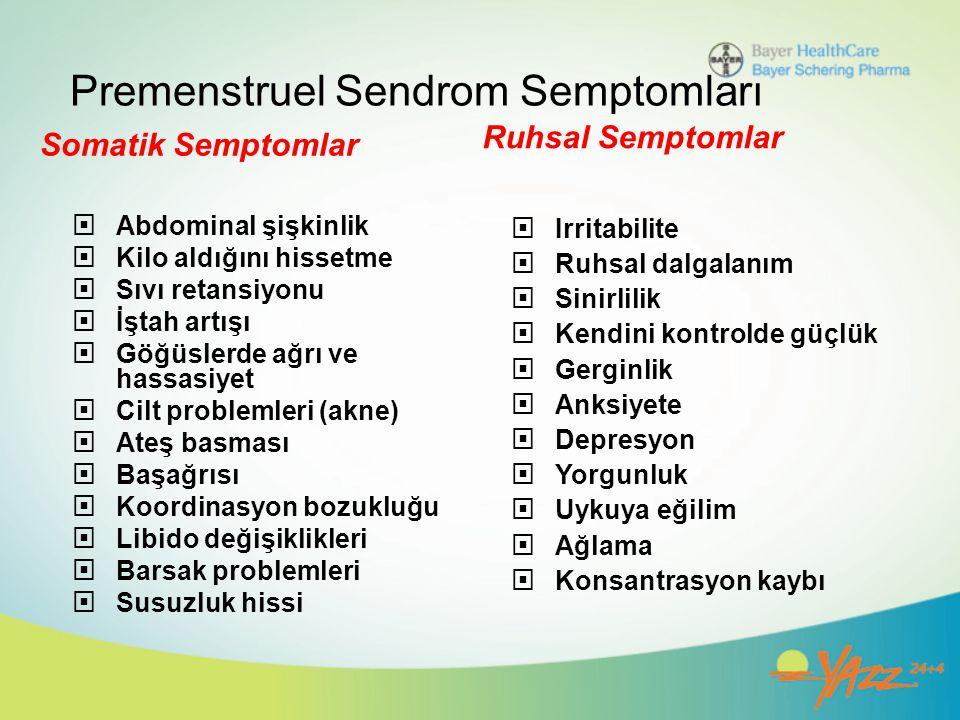Premenstruel Sendrom Semptomları
