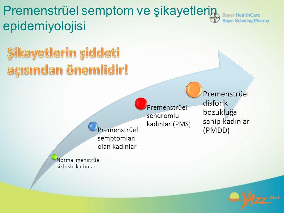 Premenstrüel semptom ve şikayetlerin epidemiyolojisi