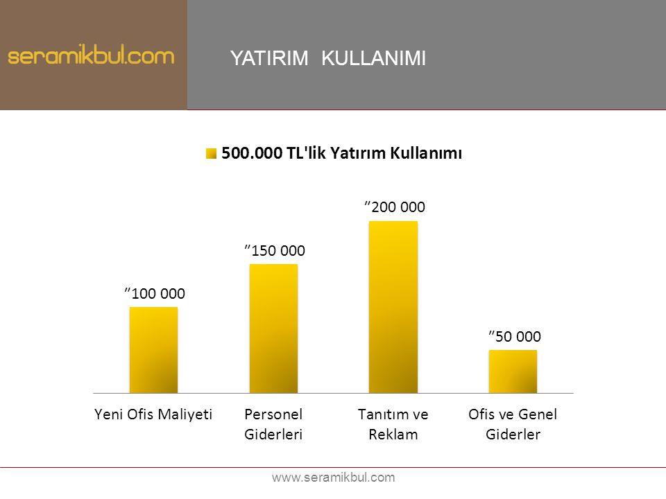 YATIRIM KULLANIMI www.seramikbul.com