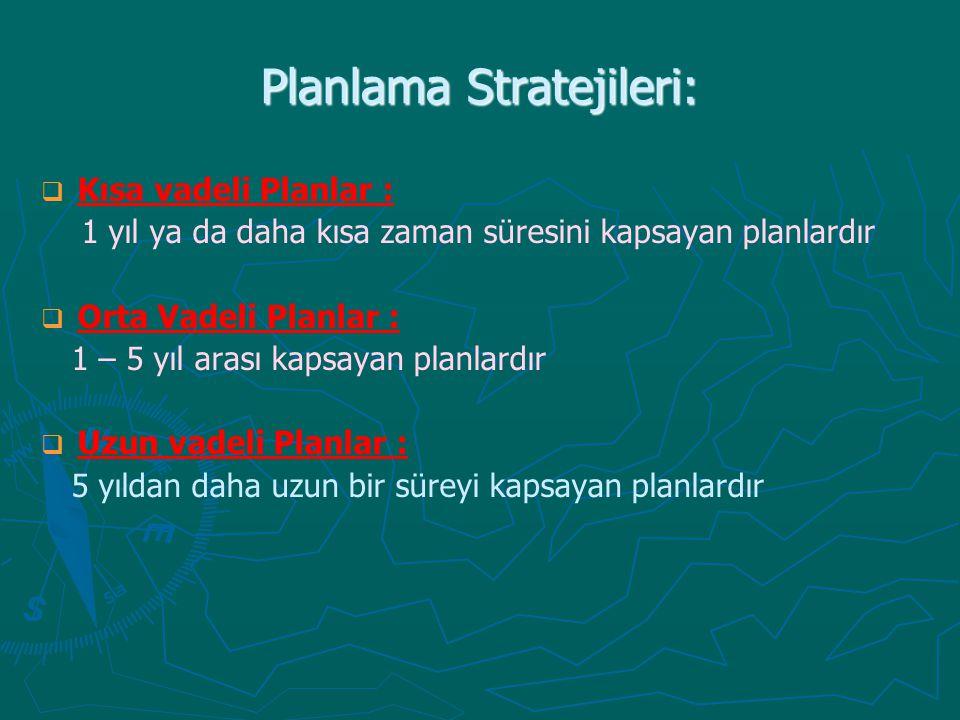 Planlama Stratejileri: