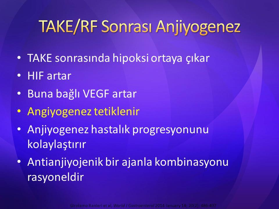 TAKE/RF Sonrası Anjiyogenez