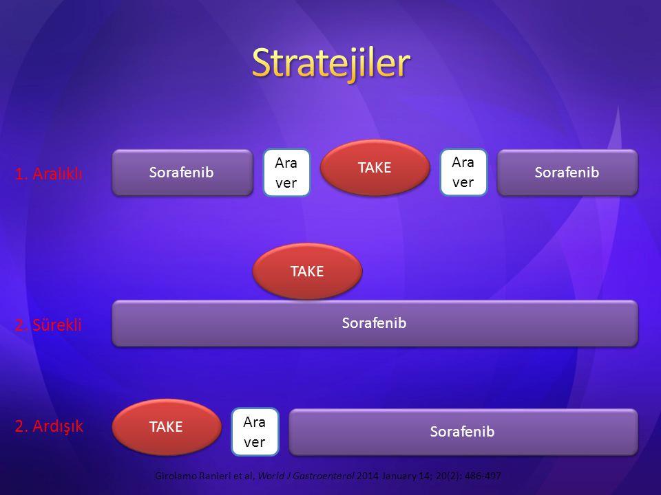 Stratejiler 1. Aralıklı 2. Sürekli 2. Ardışık TAKE Sorafenib Ara ver