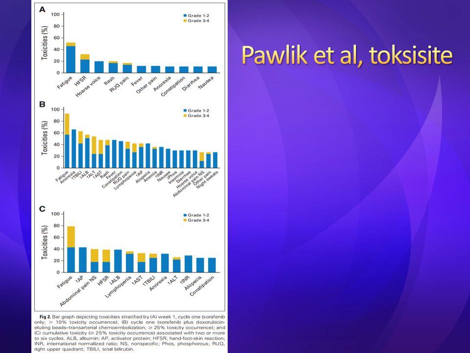 Pawlik et al, toksisite