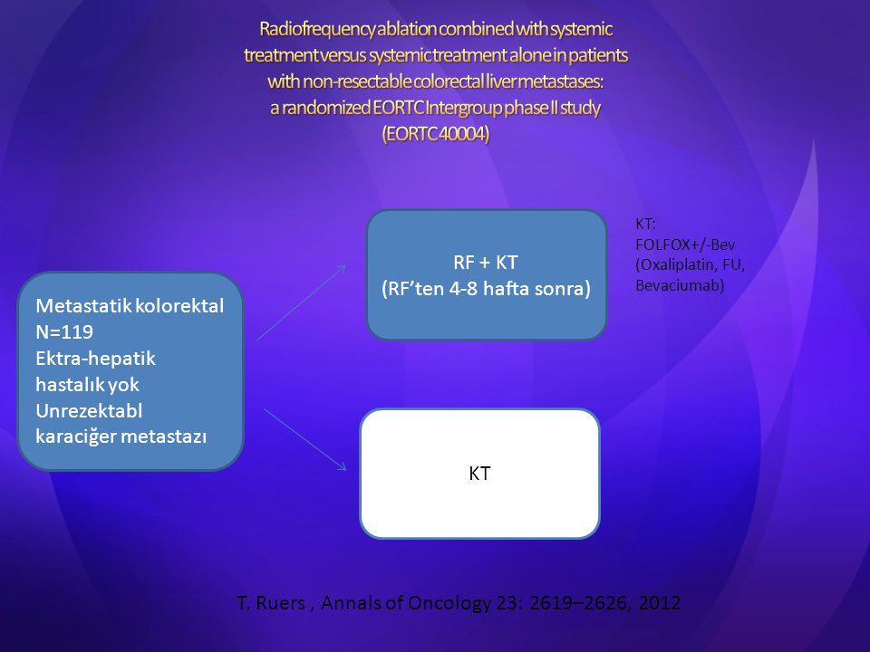 Metastatik kolorektal N=119 Ektra-hepatik hastalık yok