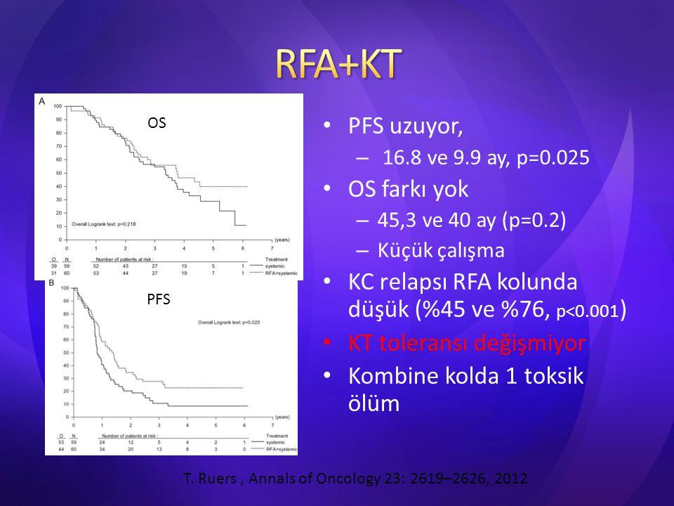 RFA+KT PFS uzuyor, OS farkı yok