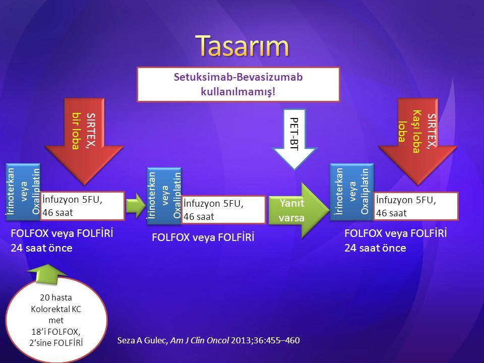 Setuksimab-Bevasizumab kullanılmamış!