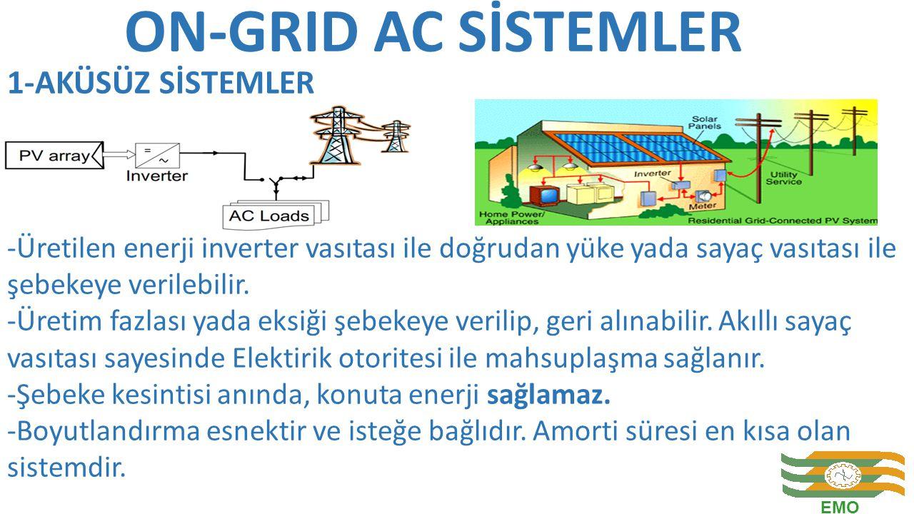 ON-GRID AC SİSTEMLER 1-AKÜSÜZ SİSTEMLER