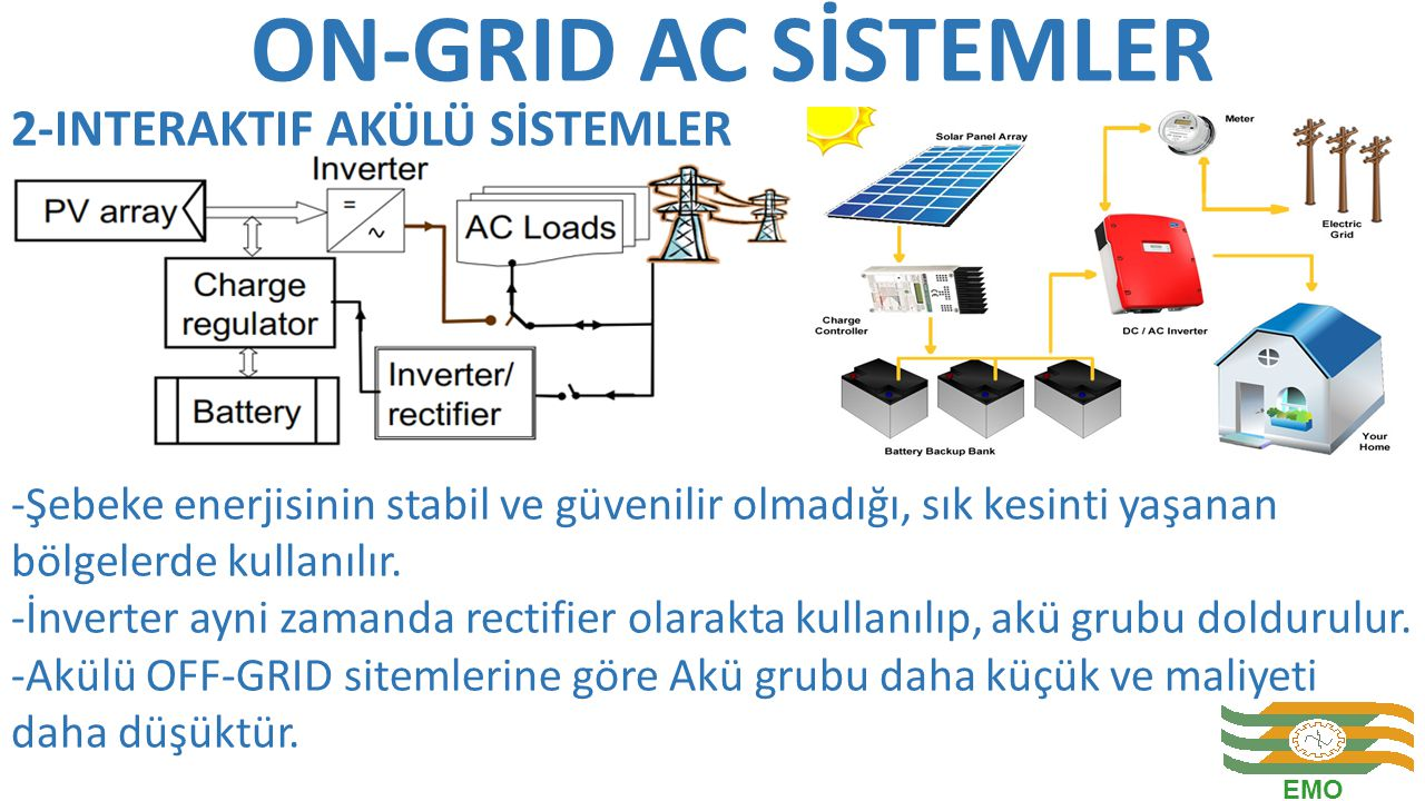 ON-GRID AC SİSTEMLER 2-INTERAKTIF AKÜLÜ SİSTEMLER