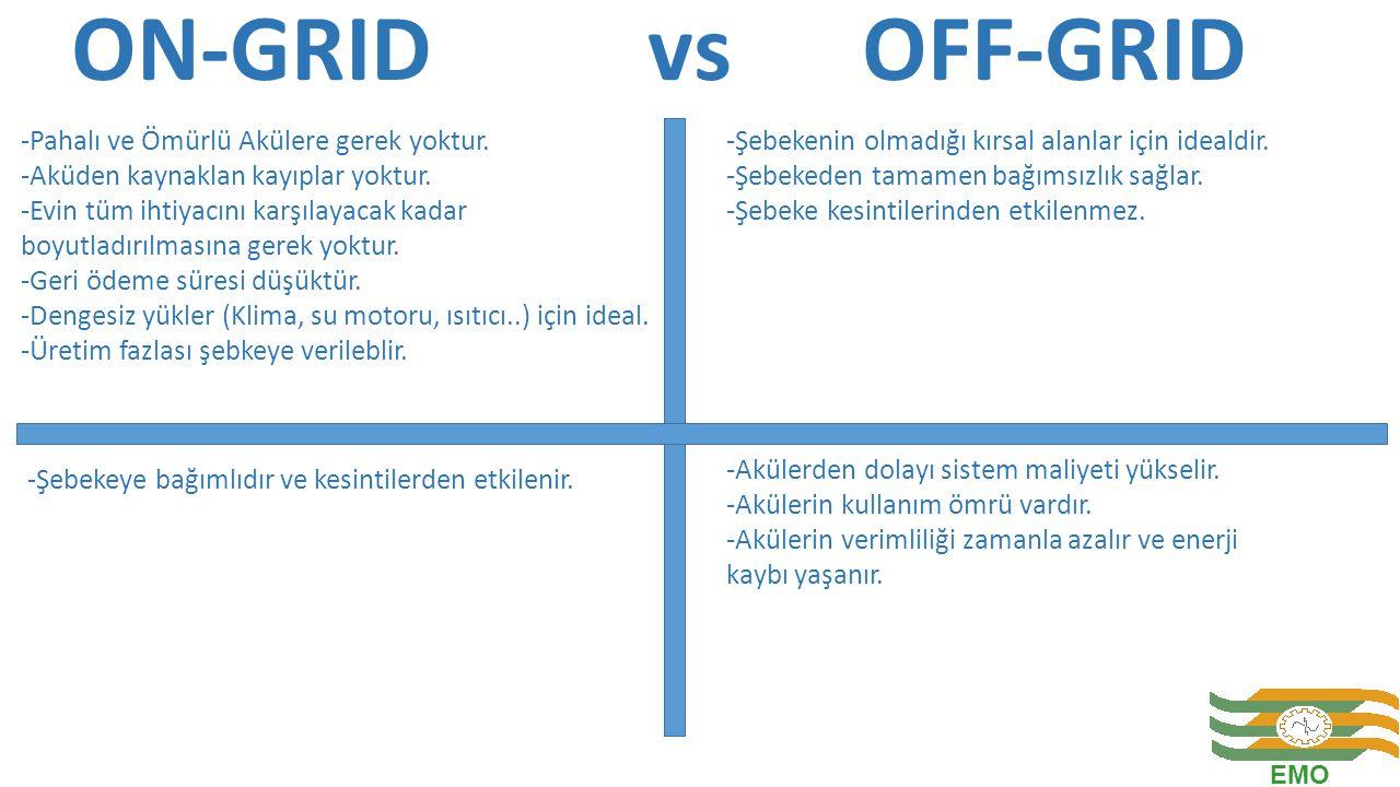 ON-GRID vs OFF-GRID -Pahalı ve Ömürlü Akülere gerek yoktur.