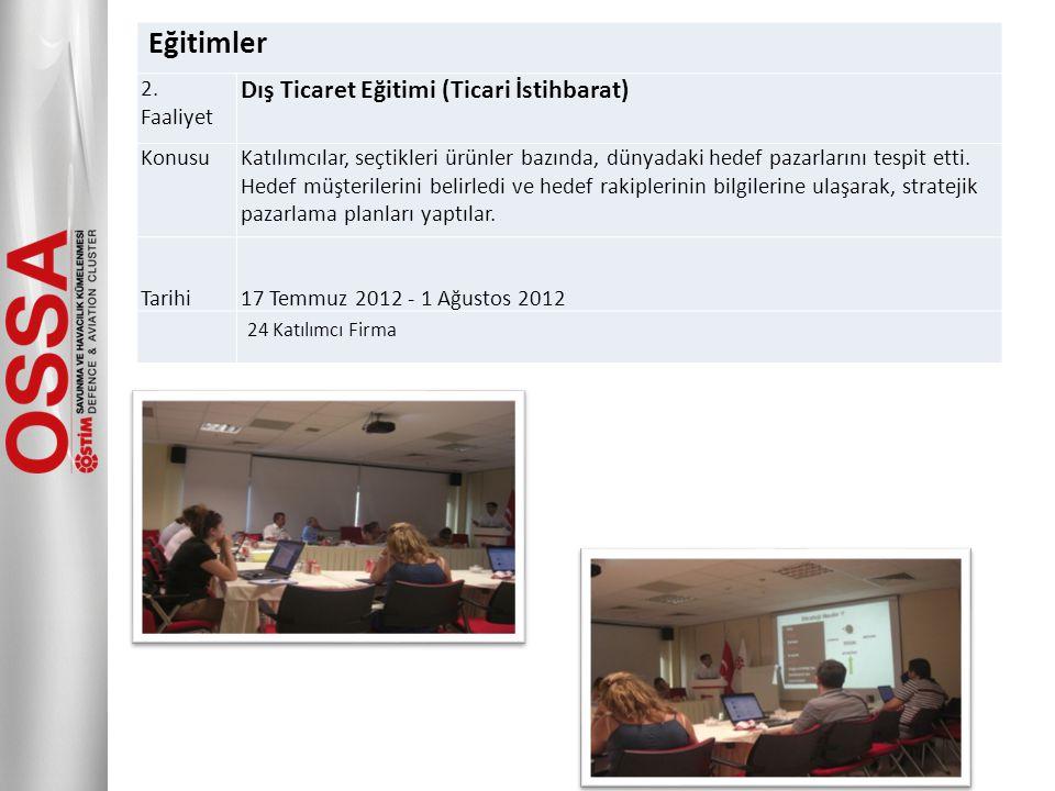 Eğitimler Dış Ticaret Eğitimi (Ticari İstihbarat) 2. Faaliyet Konusu