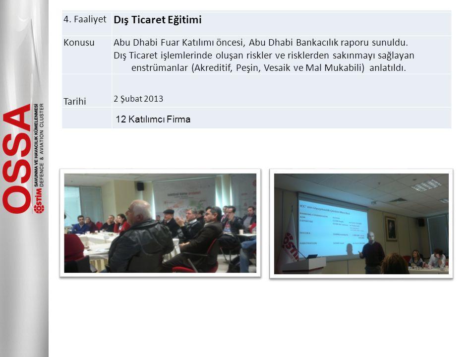Dış Ticaret Eğitimi 4. Faaliyet Konusu