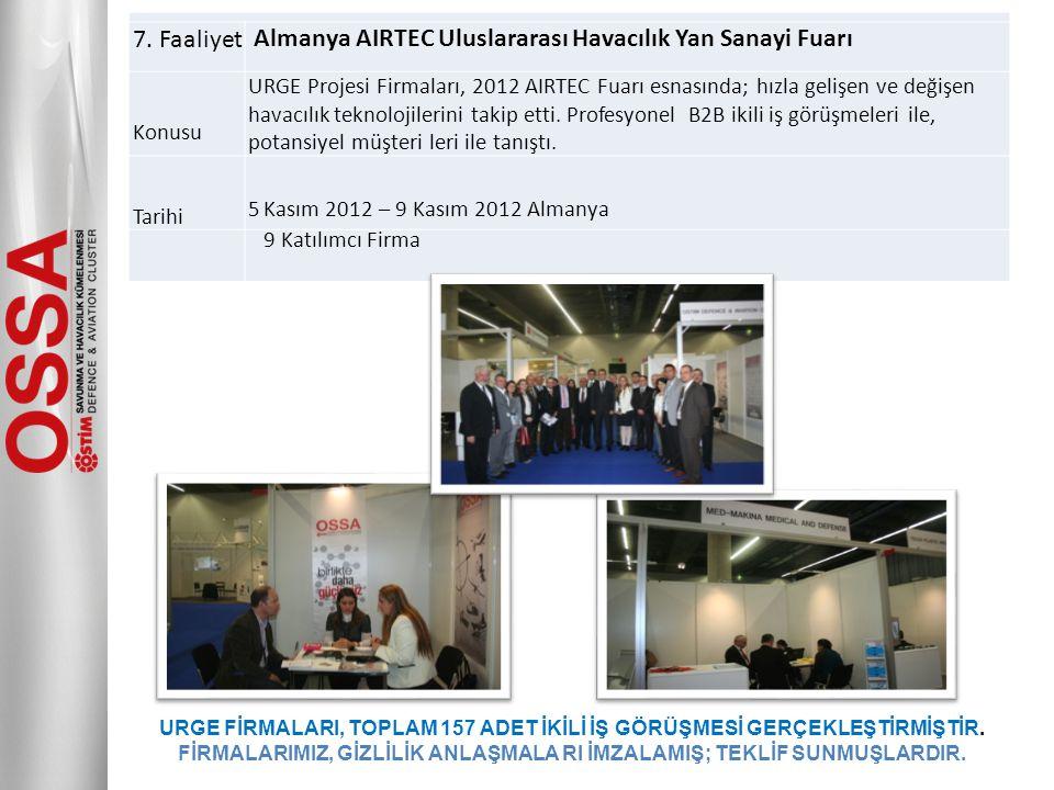 Almanya AIRTEC Uluslararası Havacılık Yan Sanayi Fuarı