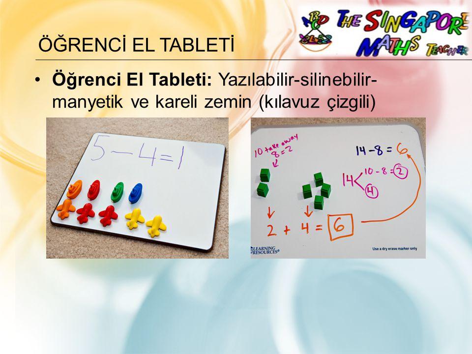 Öğrencİ EL TABLETİ Öğrenci El Tableti: Yazılabilir-silinebilir- manyetik ve kareli zemin (kılavuz çizgili)
