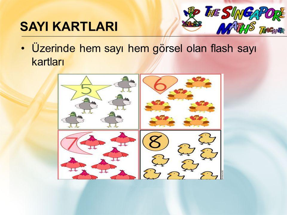 SayI KartlarI Üzerinde hem sayı hem görsel olan flash sayı kartları