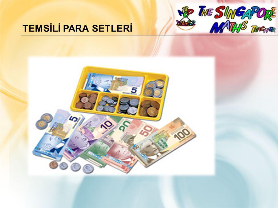 Temsİlİ Para Setlerİ