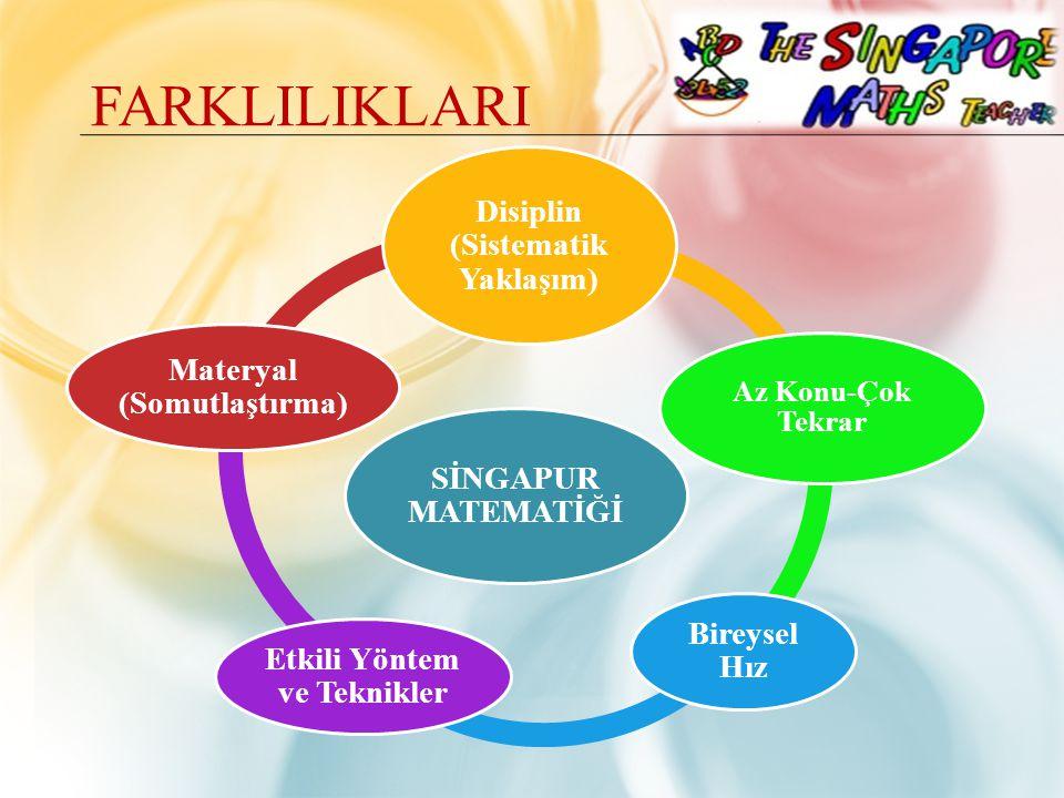 FArklIlIKLARI Disiplin (Sistematik Yaklaşım) Materyal (Somutlaştırma)