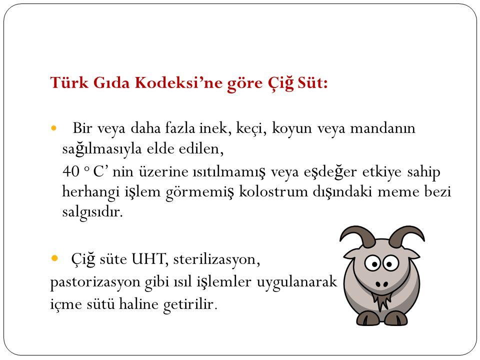 Türk Gıda Kodeksi'ne göre Çiğ Süt: