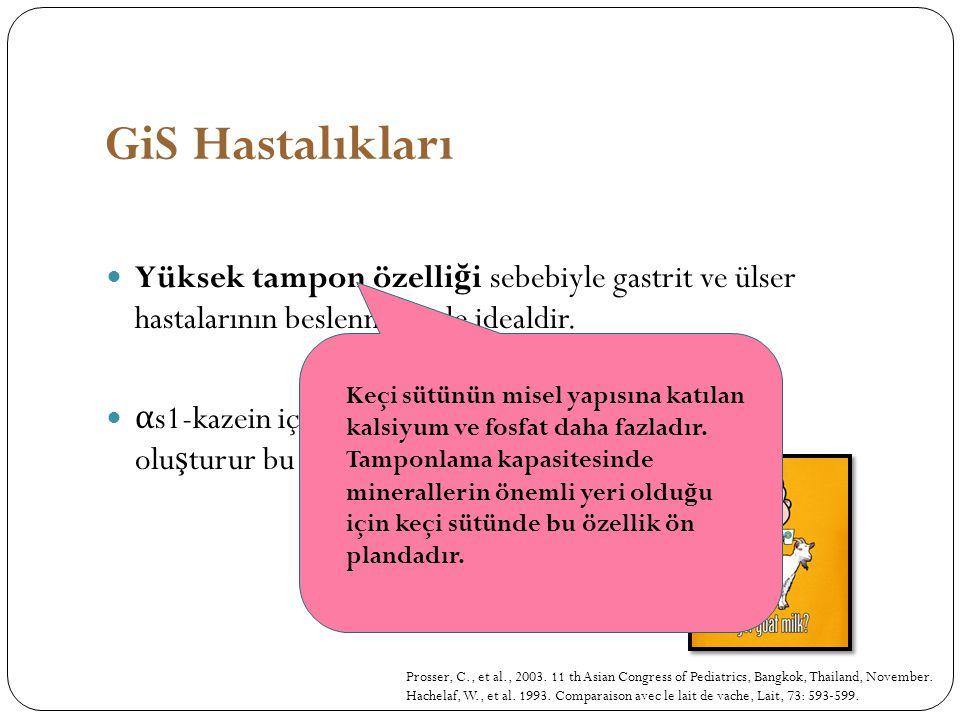 GiS Hastalıkları Yüksek tampon özelliği sebebiyle gastrit ve ülser hastalarının beslenmesinde idealdir.