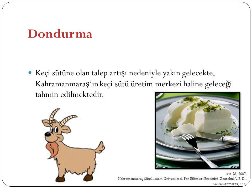 Dondurma Keçi sütüne olan talep artışı nedeniyle yakın gelecekte, Kahramanmaraş'ın keçi sütü üretim merkezi haline geleceği tahmin edilmektedir.