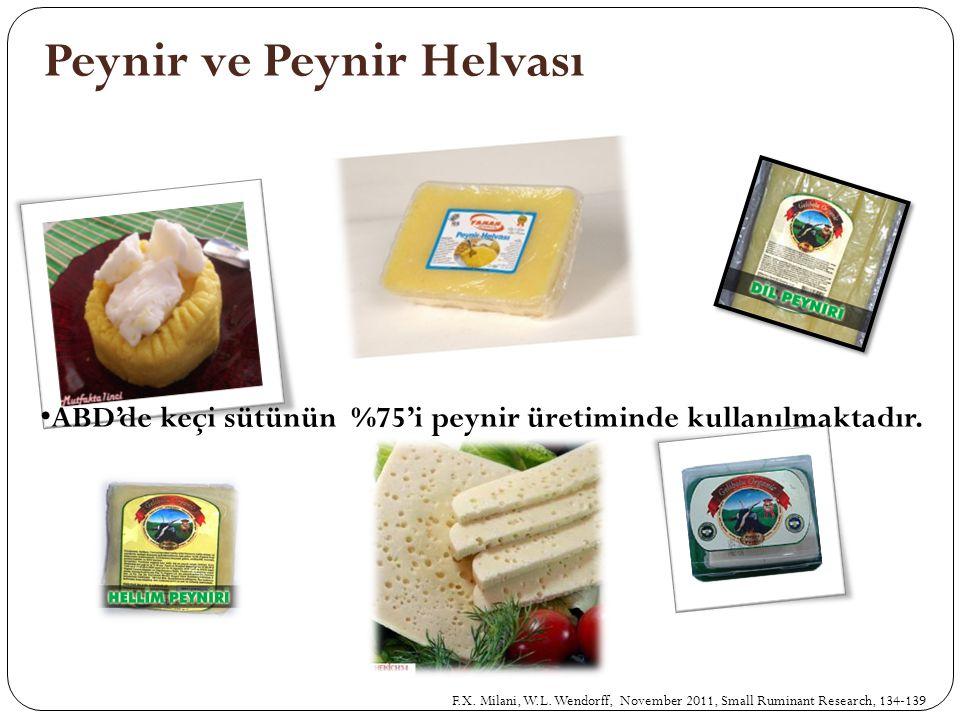 Peynir ve Peynir Helvası